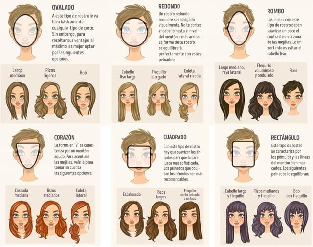 peinados y cortes de pelo según la forma del rostro